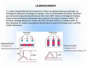 Branchement Moteur Triphasé : moteur asynchrone triphase ppt video online t l charger ~ Medecine-chirurgie-esthetiques.com Avis de Voitures