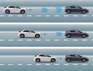 Adaptive Cruise Control : and the winner is yeomans blog ~ Medecine-chirurgie-esthetiques.com Avis de Voitures
