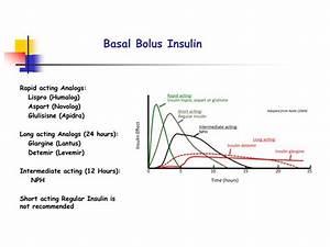 Basal Insulin Berechnen : lantus basal insulin related keywords lantus basal insulin long tail keywords keywordsking ~ Themetempest.com Abrechnung