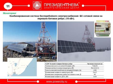 Гибридные системы электроснабжения с дублирующими дизельными электростанциями системы электроснабжения с ветровыми.