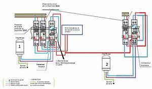 Branchement Electrique Chauffe Eau : horloge pour chauffe eau electrique ~ Dailycaller-alerts.com Idées de Décoration