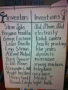 inventors and their inventions | Social Studies ...
