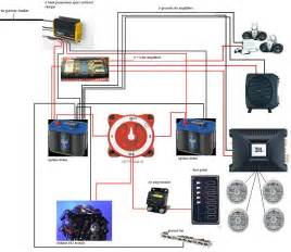 similiar boat dual battery system keywords dual boat batteries wiring diagram on yamaha boat dual battery wiring