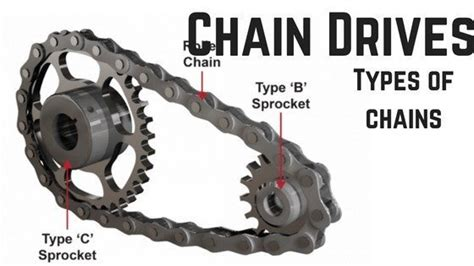 Types Of Chains [mechanical Engineers Guide]