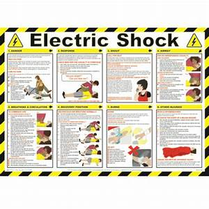 17 Best Images About Charts    Guides  U0026 Safety Posters On
