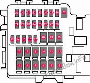 Fuse Box Diagram  U0026gt  Volvo S60  2019