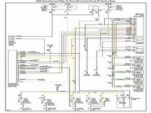 Wiring Diagram Subaru Forester 1998