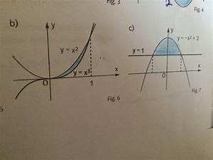 Rotation Berechnen : rotationsk rper rotationsk rper fl che rotiert um die x achse mathelounge ~ Themetempest.com Abrechnung