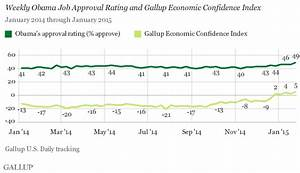 President Obama's Job Approval Rating Hits 50 Percent ...