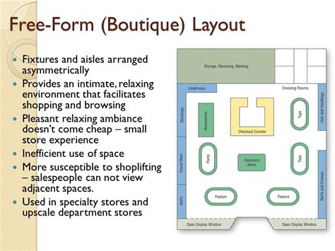 Free Layouts Store Layout Design Visual Merchandising Ppt
