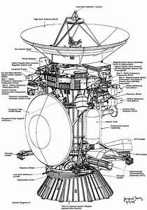 cassini diagram no 1 solar system exploration nasa science With radio waves diagram science and technology of wwii