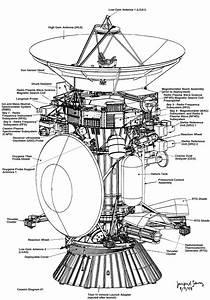 Cassini Diagram No  1