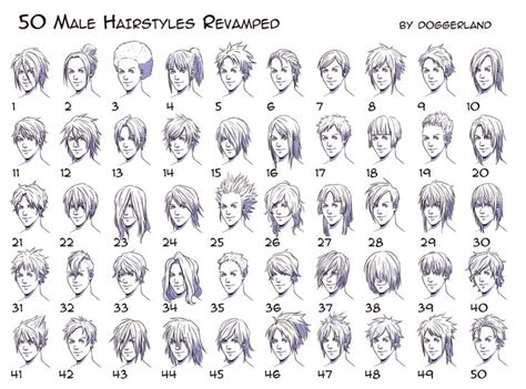 17 Best Ideas About Anime Hairstyles Male On Pinterest