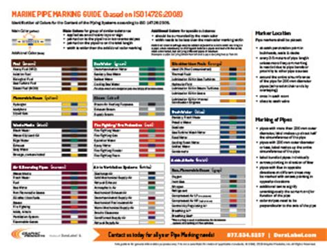 pipe color code graphic products