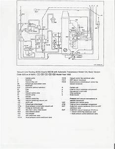 Mercedes Benz 300sd Wiring Diagram Html