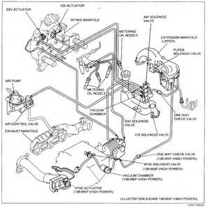 2004 Mazda 6 Engine Diagram by I A 2004 Mazda 6 Wagon The Check Engine Light Came On