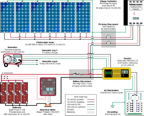Solar System Wiring Diagram Elec Eng World