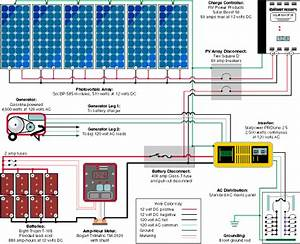 Rv Solar Electric Systems Information