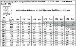 Leimbinder Berechnen : tragwerksplan f r hochbauprojekte pdf ~ Themetempest.com Abrechnung