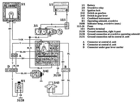 1995 Volvo 850 Wiring Diagram by Wrg 3497 1993 Volvo 850 Wiring Diagram