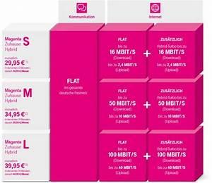 Internet Zuhause Angebote : telekom magenta zuhause hybrid tarife kombinieren lte und festnetz bandbreite ~ Orissabook.com Haus und Dekorationen