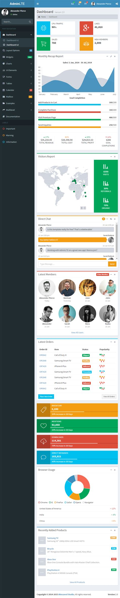 Adminlte Template Alternative by Adminlte Dashboard Control Panel Css Js Template
