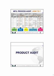 Internal Audits For Iso  Ts 16949
