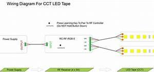 Multichannel Receiver For Led Strip Lights  4 X 5 Amps