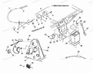 Polari Trailblazer Fuse Box