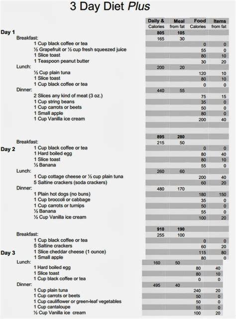 gesunde ernährung muskelaufbau