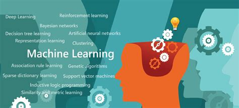 Insights into Machine Learning - open source for you