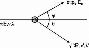 Kugeloberfläche Berechnen : phys4100 grundkurs iv physik wirtschaftsphysik und physik lehramt ~ Themetempest.com Abrechnung