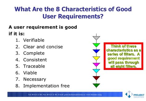 8 Characteristics Of Good User Requirements