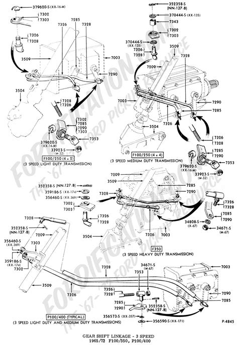 1972 Ford F100 4x4 Wiring Diagram by Shift Problems The Fordification Forums