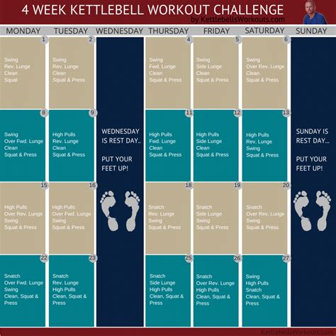 kettlebell challenge week workout fun exercise workouts routines training exercises join today plan kettlebellsworkouts greg chart fat excel plans fitness