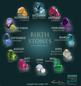 Official Birthstone for December
