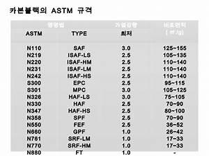 Cashew Size Chart Kap 업종별기술세미나 12년 07월 발표자료