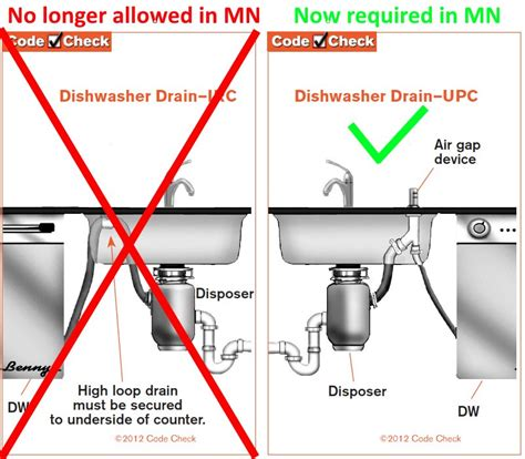 kitchen faucet minnesota plumbing code structure tech home inspections