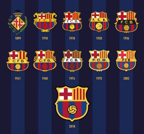 Fcb have won 20 spanish leagues, 3 ucl and 1 fifa club world cup. A world without FCB