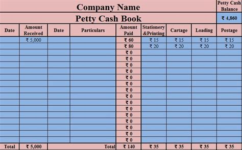 petty cash book excel template exceldatapro