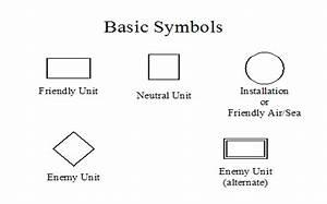 Basic Unit And Operational Graphics  Armystudyguide Com