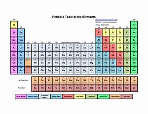 Best 25+ Periodic table with names ideas on Pinterest ...