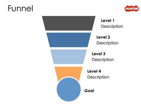 sales funnel template powerpoint    funnel