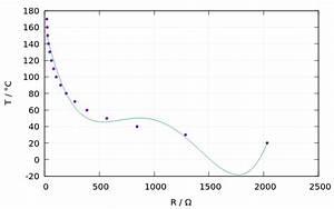 Ntc Berechnen : ntc temperatursensor materialkonstante ~ Themetempest.com Abrechnung
