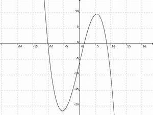 Nullstellen Berechnen Funktion 3 Grades : grades steckbriefaufgabe ganzrationale funktion 3 grades hat w 0 6 und in p 4 8 die ~ Themetempest.com Abrechnung