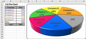 Excel 3
