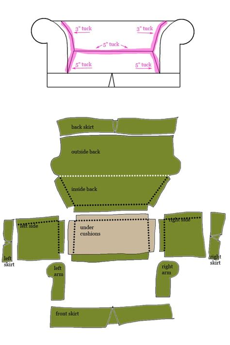 how to make slipcovers for sofa how to design a slipcover sewing pinterest