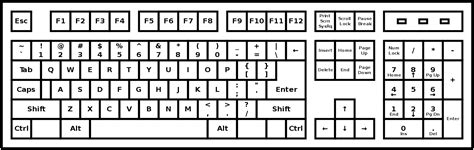 File Qwerty Keyboard Diagram Svg Wikimedia Commons