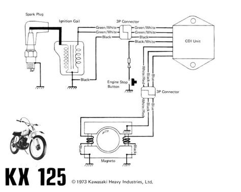 2 Stroke 5 Wire Cdi Wire Diagram by Servicemanuals Motorcycle How To And Repair In Honda Xr