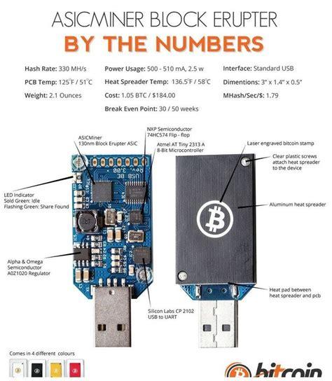 bitcoin mining device 40 best bitcoin mining images on bitcoin